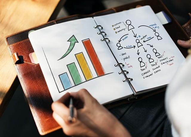 Sosyal Medya Reklam Stratejinizi Nasıl Belirlemelisiniz?
